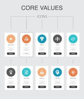 コアバリューインフォグラフィック10ステップuiデザイン。信頼、誠実、倫理、誠実さのシンプルなアイコン