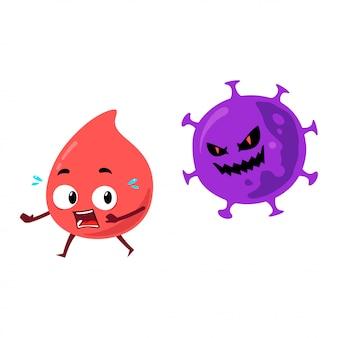 血の性格を攻撃するコロナウイルス