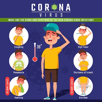 コロナウイルスのインフォグラフィック要素、新しいコロナウイルスの兆候と症状。