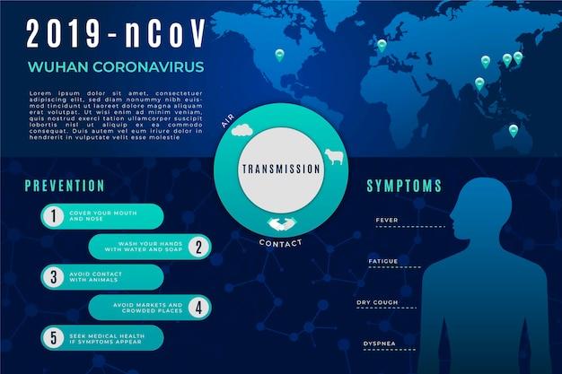 Corona virus infographic