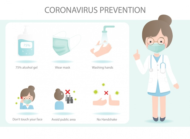 Corona virus prevention info graphic.  illustration.