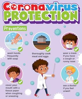 コロナウイルス保護情報