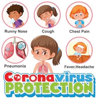 コロナウイルス症状インフォグラフィック