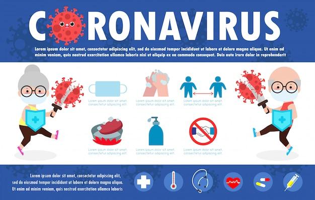 コロナウイルス2019-ncovインフォグラフィック、高齢者の症状コロナウイルスと予防のヒント.covid-19ウイルスの蔓延、健康と医療。ウイルス保護提案と保護の図