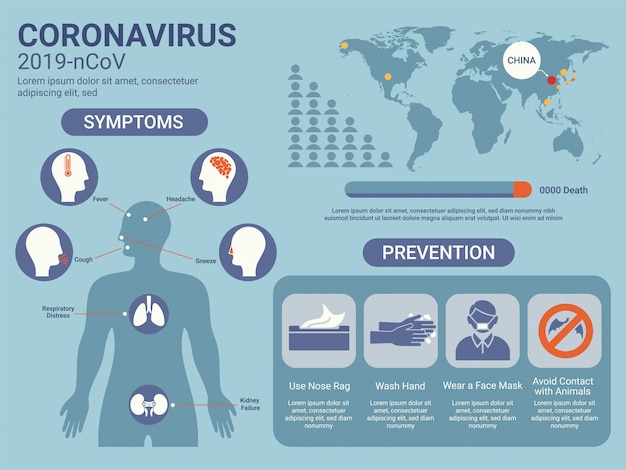 Coronavirus (2019-ncov) spread in china with human body showing symptoms and prevention on blue background.