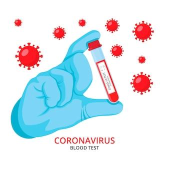 Концепция анализа крови на коронавирус