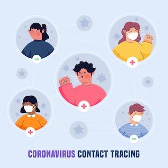 コロナウイルスの接触追跡の概念