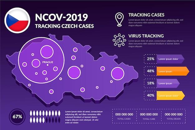 コロナウイルス国地図インフォグラフィックスタイル