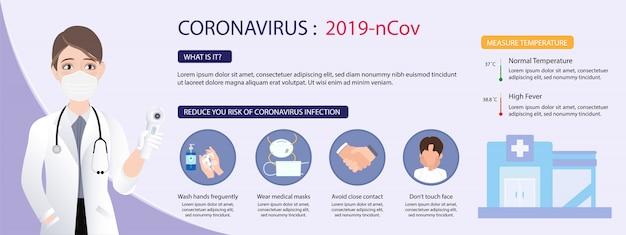 コロナウイルスcovid-19、2019ncovインフォグラフィック、医療情報と予防策を表示