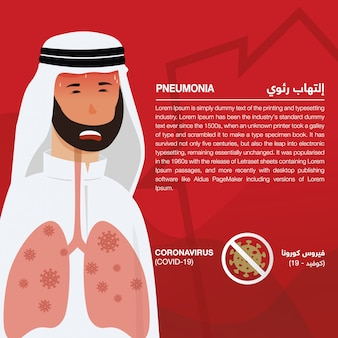 Coronavirus (covid-19) infographic showing signs & symptoms, illustrated sick arabic man. script in arabic means coronavirus signs and symptoms: coronavirus (covid-19) and pneumonia - vector