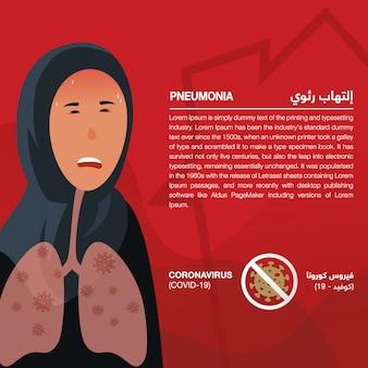 코로나 바이러스 (covid-19) 인포 그래픽은 증상 및 증상을 보여 주며 아픈 아랍 여성을 보여줍니다. 아랍어 스크립트는 코로나 바이러스 징후 및 증상을 의미합니다 : 코로나 바이러스 (covid-19) 및 폐렴-벡터