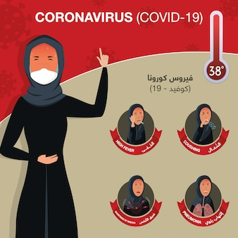コロナウイルス(covid-19)インフォグラフィックは兆候と症状を示し、病気のアラビア語の女性を示しています。アラビア語のスクリプトは、コロナウイルスの兆候と症状:咳、高熱、肺炎、息切れ