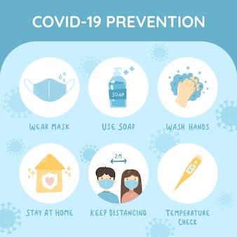 コロナウイルス(covid-19)予防のヒントポスター。