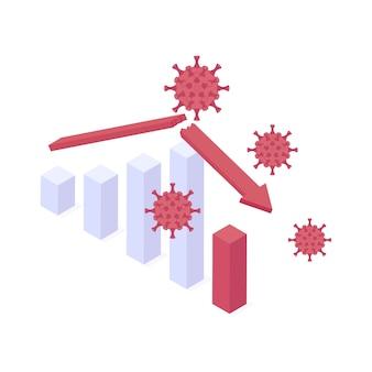 Коронавирус экономического и финансового кризиса изометрические векторные иллюстрации Premium векторы