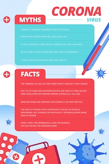 コロナウイルスの偽情報と事実