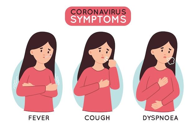 症状のあるコロナウイルス女性