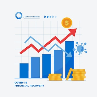 Coronavirus financial recovery graph