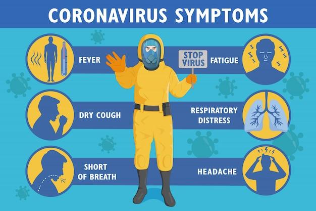 コロナウイルスのグラフィック情報。コロナウイルス症状。コロナウイルス感染。黄色の防護服と一時停止の標識で立っている防毒マスクの男