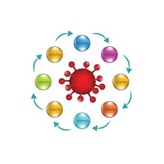 コロナウイルスアイコン2019ncov新規コロナウイルス細菌