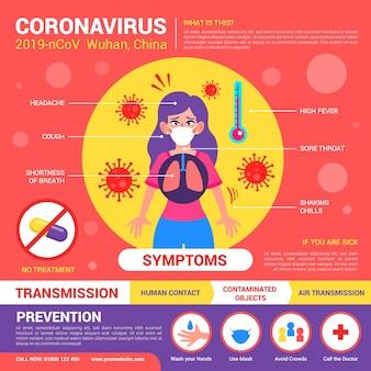 コロナウイルスインフォグラフィックコンセプト