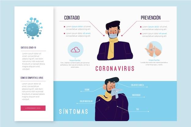 スペイン語でコロナウイルスのインフォグラフィック