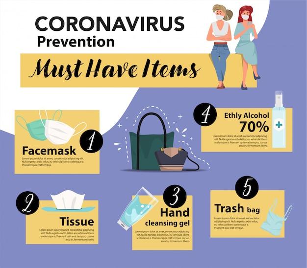 コロナウイルスのインフォグラフィックは、2019-ncov疾患の予防に必要です。