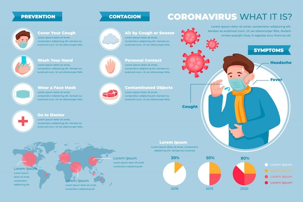 Coronavirus infographic of prevention and contagion