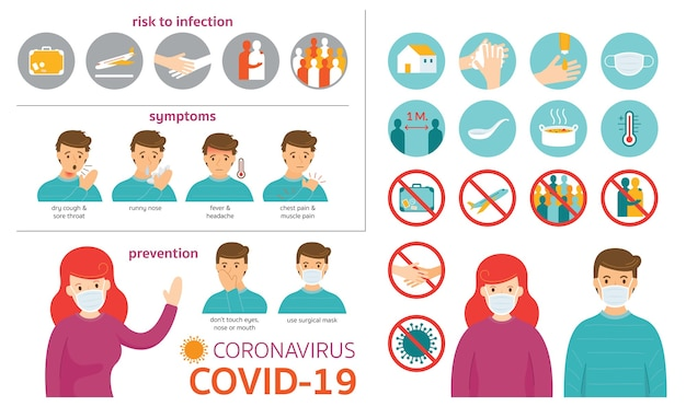 , coronavirus infographic, risk, symptoms, and prevention