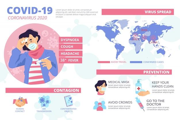Infografica di coronavirus con informazioni