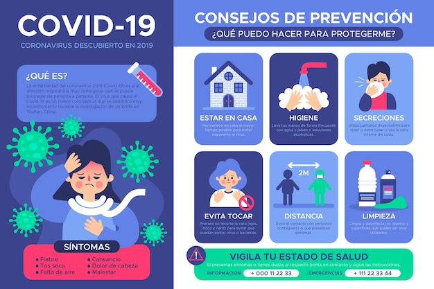 Coronavirus infographic with spanish