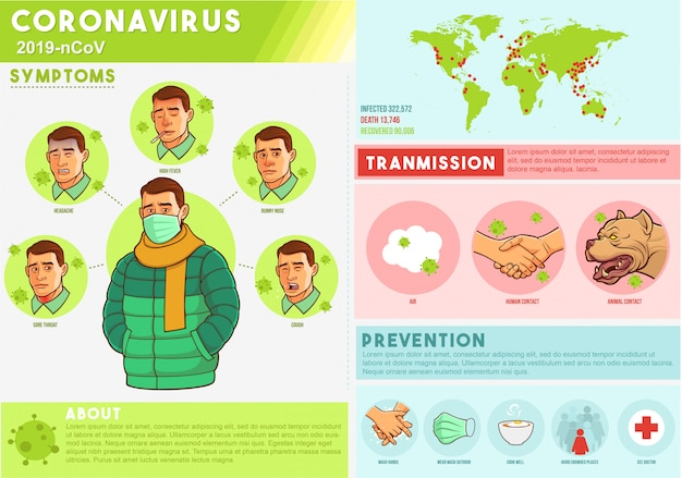 코로나 바이러스 인포 그래픽