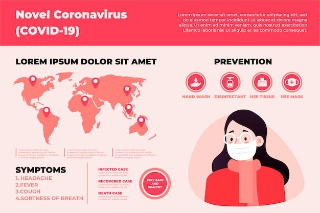 コロナウイルスのインフォグラフィック