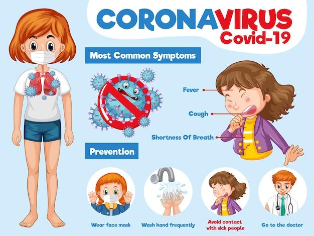코로나 바이러스 또는 covid-19 증상 및 예방 인포 그래픽