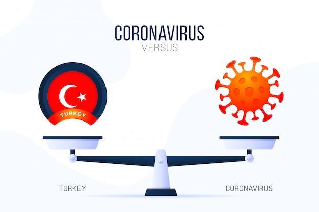 Коронавирус или турция иллюстрации. креативная концепция весов и против: на одной стороне весов лежит вирус covid-19, а на другой - значок флага индейки. плоская иллюстрация.