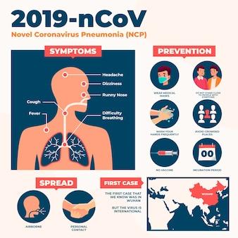 Coronavirus pneumonia concept