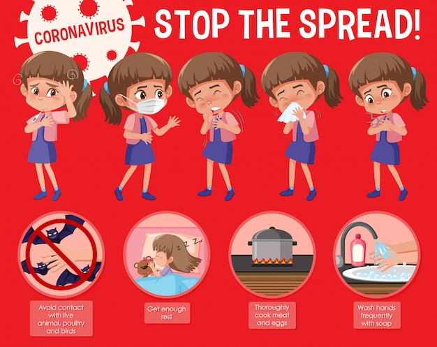 Coronavirus poster design with word stop the spread