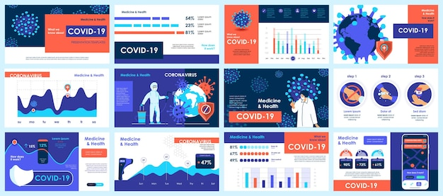 Coronavirus presentation slides templates from infographic elements