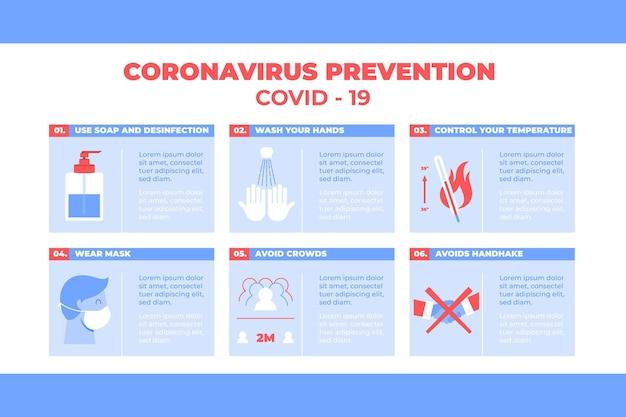 コロナウイルスの予防と安全ライフスタイルのインフォグラフィック