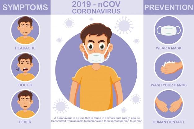 コロナウイルスの予防と症状