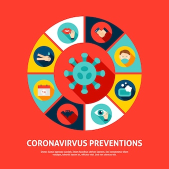 Coronavirus prevention concept icons vector illustration of medical objects