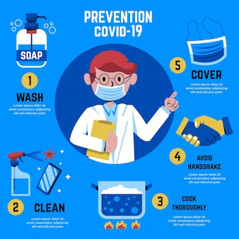 Coronavirus prevention infographic with doctor