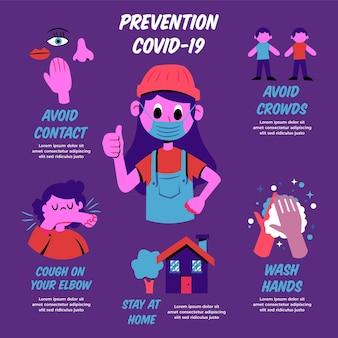 女性とコロナウイルス予防インフォグラフィック