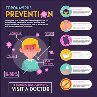 코로나 바이러스 예방 인포 그래픽