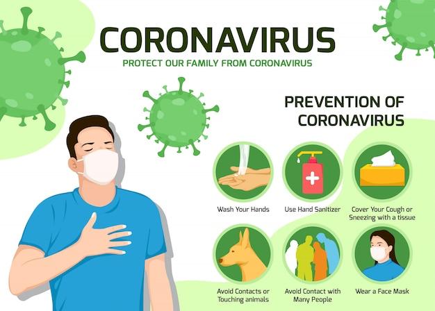 コロナウイルス、コロナウイルスの予防、コロナウイルスの背景、コロナウイルス2019予防