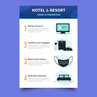 Coronavirus prevention poster for hotels template