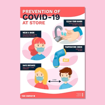 Coronavirus prevention poster for shops