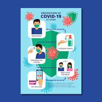 Coronavirus prevention poster for stores