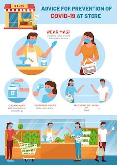 Coronavirus prevention poster for stores