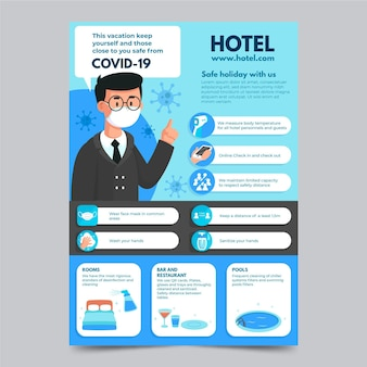 Coronavirus prevention poster template for hotels