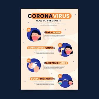 Coronavirus prevention poster template